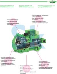 Полугерметичный поршневой компрессор Bitzer Ecoline